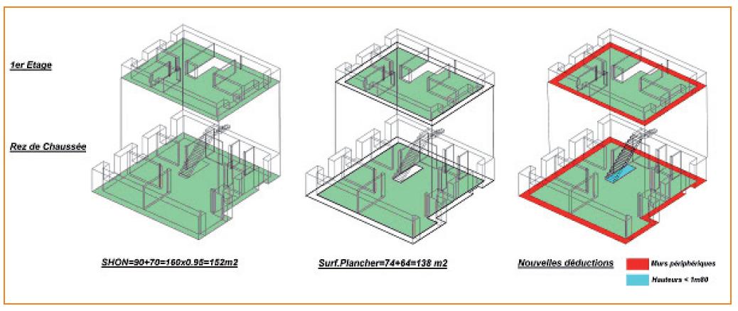 r forme de la surface de plancher urbanisme amenagement environnement. Black Bedroom Furniture Sets. Home Design Ideas